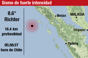 Terremoto de 8,6 en isla de Sumatra y genera alerta de tsunami