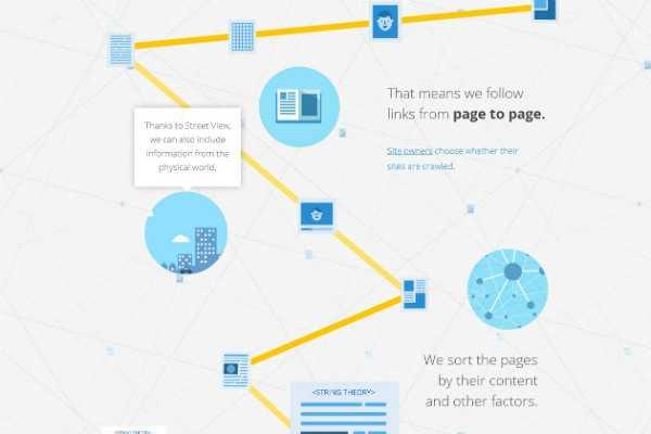 Google explica detalladamente c�mo funcionan sus algoritmos de b�squedas