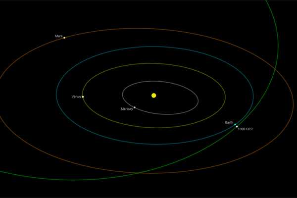 Asteroide de casi 3 km de di&#225;metro pasar&#225; junto a la Tierra el 31 de mayo