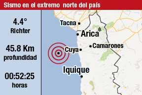 Sismo de 4,4 Richter se percibi� esta noche en dos regiones del norte del pa�s